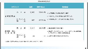 6149 - (株)小田原エンジニアリング テスラと提携は想像ですか? ソース探したけど、どこにも見つかりません。  第三四半期以降に大型案件の