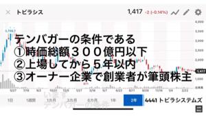 2315 - (株)CAICA 【テンバガー】集中投資1銘柄  YouTube引用