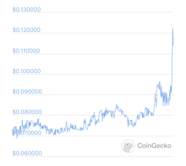 2315 - (株)CAICA カイカコインも来てますねーww これは、しばらく熱い展開が続きそうです