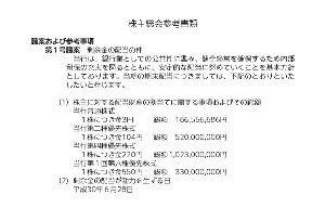 8337 - (株)千葉興業銀行 年初来安値更新、たたき売り?  これじゃあ一般株主は激怒!!