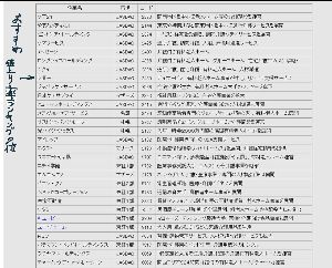 2435 - (株)シダー 明日は介護関連株 お祭りになるわよ  安倍さんの内閣改造の会見で まず 少子高齢化対策 進めると強く