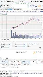 2221 - 岩塚製菓(株) ワンワンの株が下がって来ている。 高値から半額か。 やっぱり懸念が表面化してきたな。  今は岩塚持っ