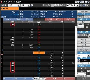 1717 - 明豊ファシリティワークス(株) 今日も大引け間際にインチキ引値関与出現(赤丸) 明らかに、なるべく安値で引けさせる意図ですよねこれ