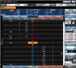 1717 - 明豊ファシリティワークス(株) 今日もしっかり引値関与でこの直後に+1→-1で終了 早く死ねばいいのに