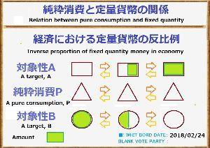 専門家「千年に1度の規模」 金融消費が悪ではない理由は、純粋消費が貨幣の使用によって減少しないからです。