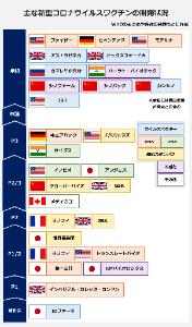 4563 - アンジェス(株) 5/14時点 アンジェス頑張ってるわ つか希望としては日本人やアジア圏で副作用少ないワクチンだといい