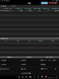 5727 - 東邦チタニウム(株) ほぼトントンになりました。千円まで辛抱です。