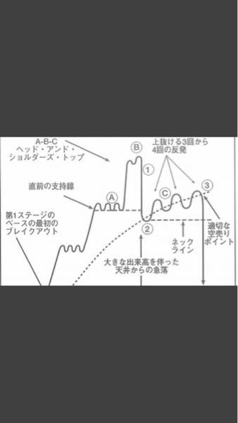 初心者な株へや。あきひこ163継承 デイさん〜!  解りンス〜?  自分はぜんぜんでヤンス〜!  ドッテ〜!
