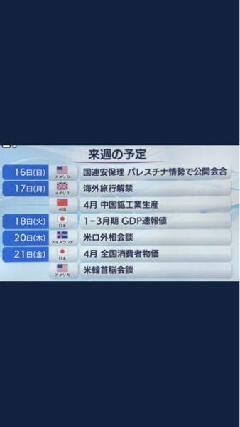 初心者な株へや。あきひこ163継承 まだまだある〜!  好悪材料〜!