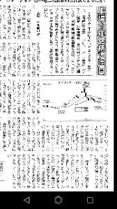 7325 - (株)アイリックコーポレーション 日本証券新聞 1000社の問い合わせ 大手が絡むことに期待。  まだまだ含み損でゲロ吐きそうなつばき