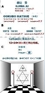 ☆。・アイドル大好き・。☆ ■悪魔の幾何学【飯島 愛】  http://blogs.yahoo.co.jp/taku2001zo