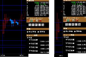 3993 - (株)PKSHA Technology では悪乗りして、週と月の平均足をアップします。 maiさんのお好みですかね。