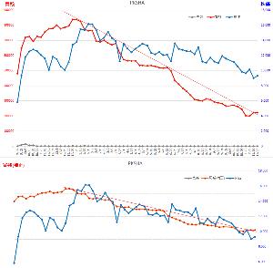 3993 - (株)PKSHA Technology 上野山社長の持ち株処分の内、ロングオンリーファンド以外の株により明らかに流動性は高まってきたと思いま
