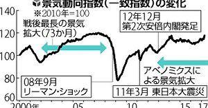 7270 - (株)SUBARU さ、ぶひゅーんといっちゃってくださいよ ぶひゅーんと