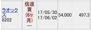 8202 - ラオックス(株) 6月中旬期限の54000株買い戻し ラオの売り玉なくなるとツキが落ちる予感がする その前に早くリバっ