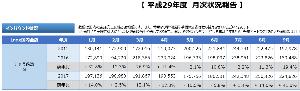 8202 - ラオックス(株) 月次出た~ ラオ9月レジ通過数 前年比 +41.0% 予想通り、完全に底打ったように見える驚愕の月次