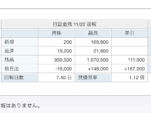 8202 - ラオックス(株)  【 昨日 株不足は解消しましたな 】  信用で 買った人がいたようですな。  それが原因にて 貸借