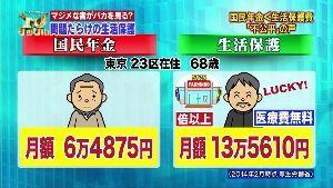 8202 - ラオックス(株) 👇 ひとの税金を、ナマポで、パクる、自称中国人、じつは、コリアン・ジジが、 👇 なにを、ゆうかね!!