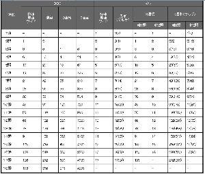 ★$¥☆ギャンブル~カツモク@上げポニョ~♪ 明日へ向かって撃テぇー!! 3連複BOXが トータル収支がええねんーーけどぅぅ。。