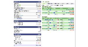 7317 - (株)松屋アールアンドディ で、ココは税金の関係で、昨日クロス取引してから1枚買い増ししたからな。  諸事情により70万円だけ出