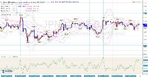 負けないように株式投資を頑張りたい♪ 今日は、神の手が入らなかったようですね。 http://www3.boj.or.jp/market/