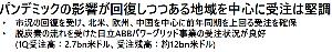 6501 - (株)日立製作所 【決算資料より/2】  今回のポイント2 受注堅調で2Q以降も盤石 パンデミックの影響はねのけて