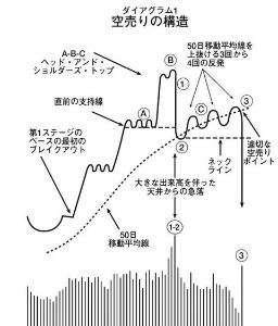 4548 - 生化学工業(株) 日経