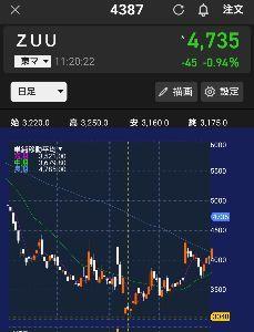 4387 - (株)ZUU 🍑 ZUUは5月17日~ 5桁狙いだょ(* -艸・*)♡fff♡
