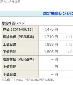 3937 - (株)Ubicomホールディングス ん〜