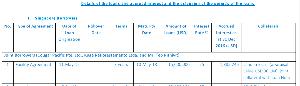 2388 - (株)ウェッジホールディングス 結局、クーガーは5月期限の1500万ドルのSME融資を返済してないってことでしょ? 昭和の短信見ると
