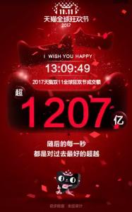 来週のレンジ予想 【中国「独身の日」セール】 中国のECサイトが一斉にセールを行う「独身の日」の11月11日、アリババ