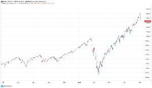 ◆株式の相場操縦、インサイダー取引、など不正取引についての情報掲示板◆◆ その後のナス  やっと下げた。