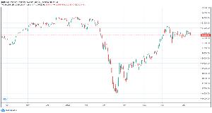 ◆株式の相場操縦、インサイダー取引、など不正取引についての情報掲示板◆◆ 日経はこれ。 まだヨコヨコ
