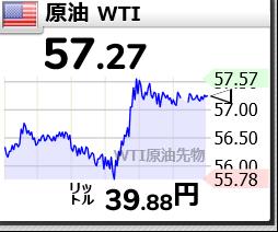 5002 - 昭和シェル石油(株) 合併までに2000円行ってくれればいいです。