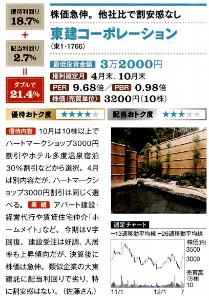 1766 - 東建コーポレーション(株) マネー誌でも「10万円以下で買えるおススメ株」として、10株優待を取り上げていました。 (日経マネー