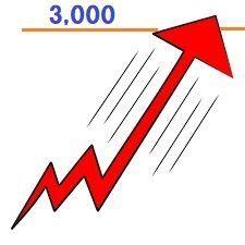 2579 - コカ・コーラ ボトラーズジャパンホールディングス(株) ( ̄∇ ̄;)ハッハッハ💛   じわじわ 来とる!! エエど♬ エエど⤴⤴⤴ 3000行っ