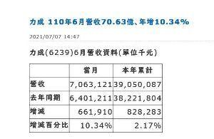 6723 - ルネサスエレクトロニクス(株) たくぽんさん こんばんはだがや  台湾の プゥの親PTIの6月連結の月次が出た☞過去最高記録 得意先