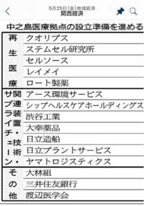 6788 - (株)日本トリム 日経新聞に出てますね。  中之島医療拠点の運営法人、来年度上期に 準備組織に15企業・機関  日本経