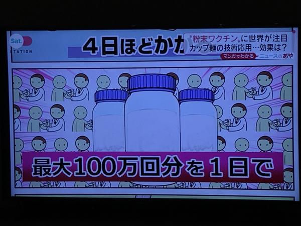 6897 - ツインバード工業(株) 大阪の中小企業でワクチン粉末にしてしまう技術出てきてるじゃん。もう保冷庫いらないね!