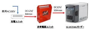 6897 - ツインバード工業(株) https://www.asahi.com/and/pressrelease/406012587/