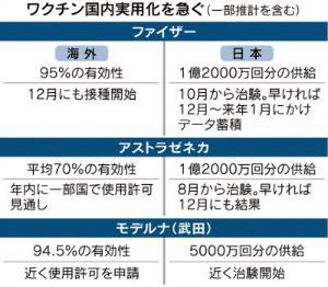6897 - ツインバード工業(株) 米国、カナダ、英国、EUは、進んでるけど 日本はこれから準備ですからね。