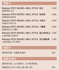 6192 - ハイアス・アンド・カンパニー(株) STEY HOUSEも順調だね。 昭和リースさん ガンガン宜しく~♪