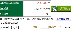 8893 - (株)新日本建物 【SNTオヤジの今日の見立てと手口!!】 月曜+9そして火曜▲5で現在+4なんだよ!! 曜日ごとのア