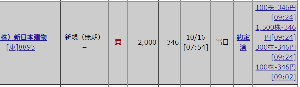 8893 - (株)新日本建物 【9:24に残り1,900株も買えましたぁ~~】 ありがとうございます!! 346円x2,000株買