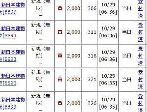 8893 - (株)新日本建物 【絶好の買い場来ちゃいましたね~~~ラッキー!!】 NYSE大下げでNIKKEIも確実に大下げ!!!