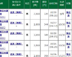 8893 - (株)新日本建物 【SNTオヤジの今日の見立てと手口!!】 昨日は望外の+引けで買い指し値326に1文届かず~~~ で