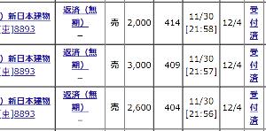 8893 - (株)新日本建物 404/409/414x各2,000株の利確ヤリ注文は↓