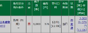 8893 - (株)新日本建物 【11:06に376円を3,000株拾っちゃいましたぁ~~】 今日は前場上げ下げパターンだね!! 3