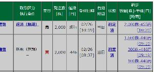 8893 - (株)新日本建物 【446で2,000株買って、日計りしちゃったよん!!!】 下げたらカイで441と336で指したが、