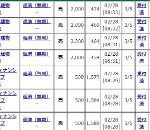 8893 - (株)新日本建物 【SNTオヤジの今日の見立てと手口!!!】 NYSE大幅反発、NIKKEI先物も高く、いい感じですね
